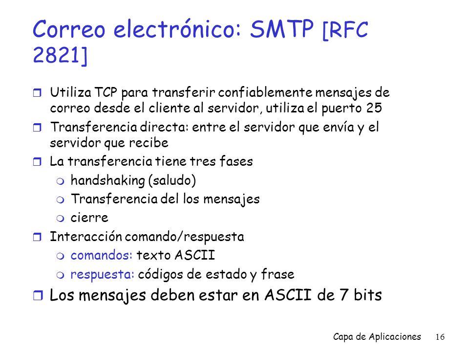 Correo electrónico: SMTP [RFC 2821]